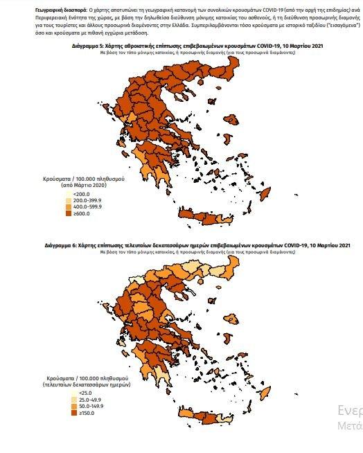 Ελλάδα κορωνοϊός
